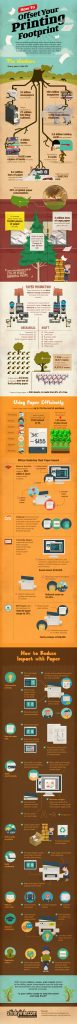 Stinkyink infographic explaining how to offset your printing footprint